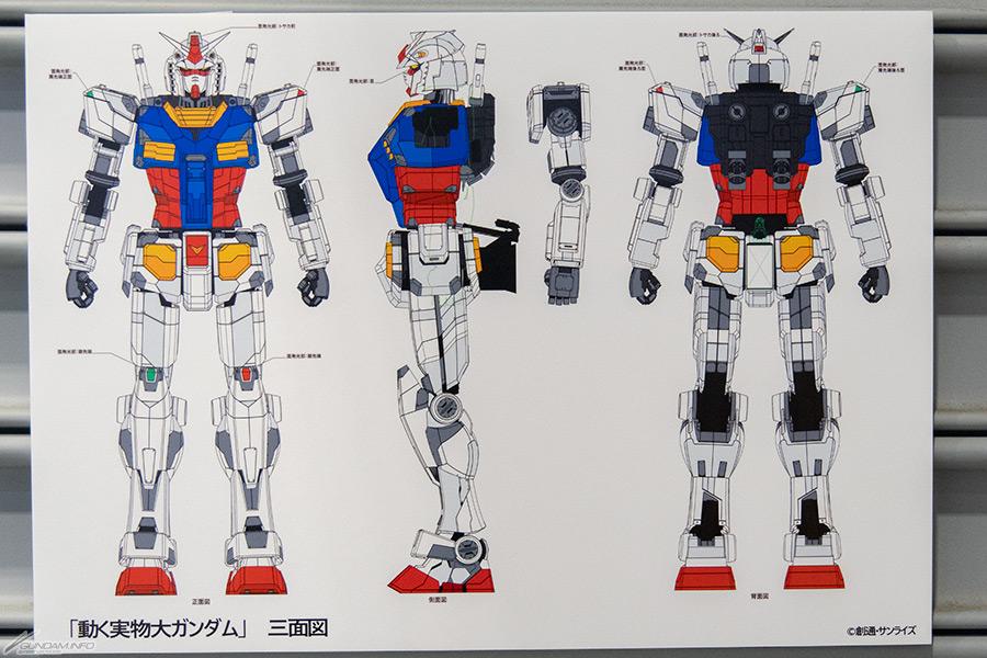 Dettagli del progetto Gundam 18 m